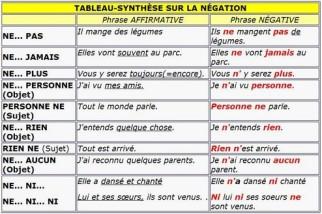 negation2 (Copiar)