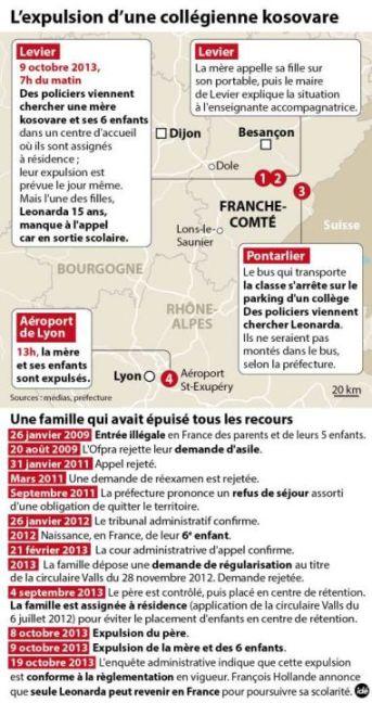 3241617_fil-affaire-leonarda